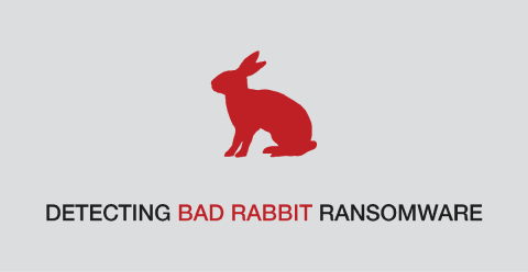 MENDEL DETECTS BADRABBIT